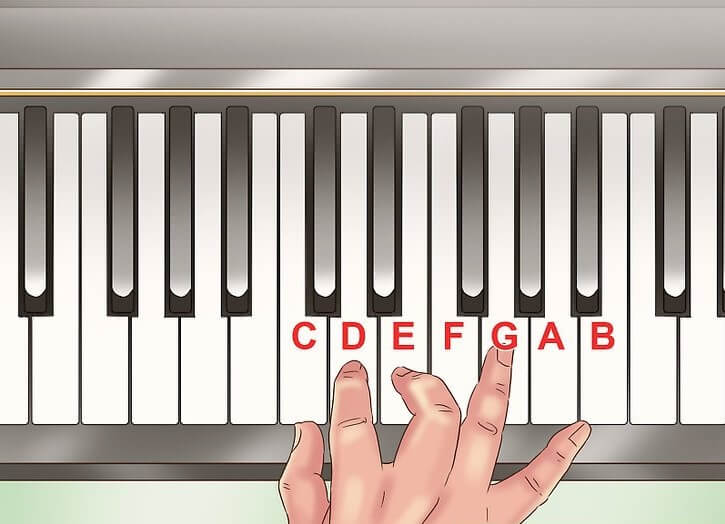 Main Types Of Chords